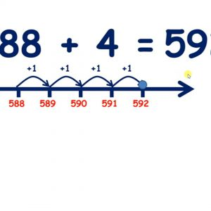 Add a single-digit number to a three-digit number