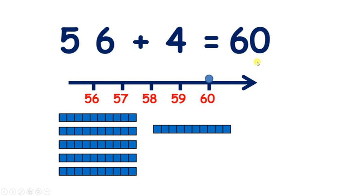 Add a single-digit number to a two-digit number on a number line