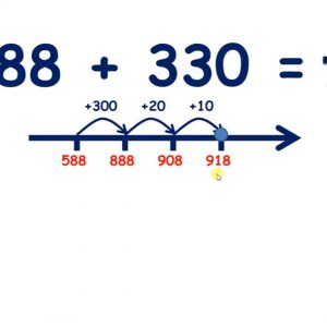 Add a three-digit number on a number line, hundreds then tens