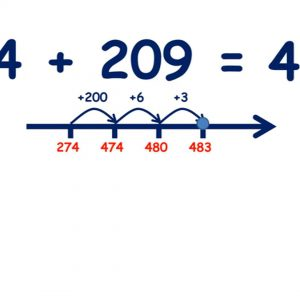 Add a three-digit number on a number line, hundreds then units