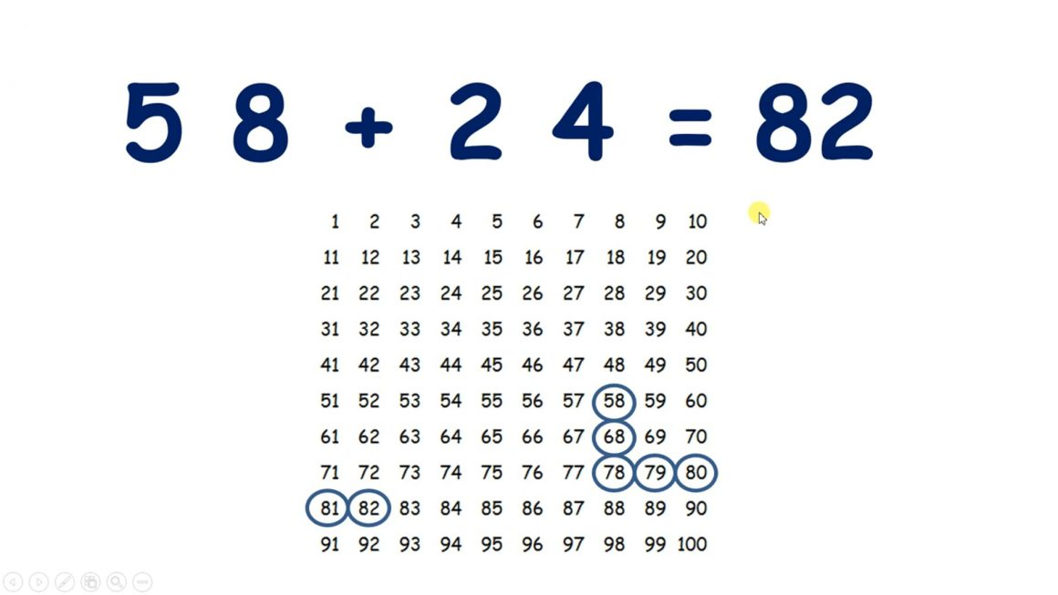 Add a two-digit number on a hundred square, tens then units
