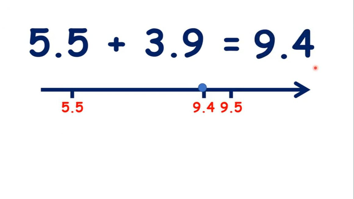 Add and subtract decimals by adjusting