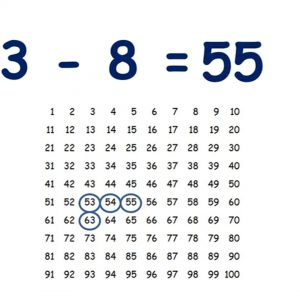 Add or subtract 8 on a hundred square