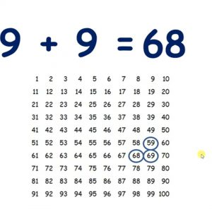 Add or subtract 9 on a hundred square