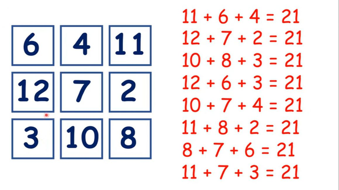 Complete magic squares (easier)