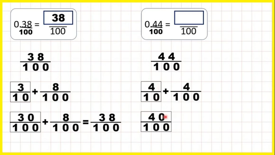 Convert between fractional & decimal tenths and hundredths – Your Turn
