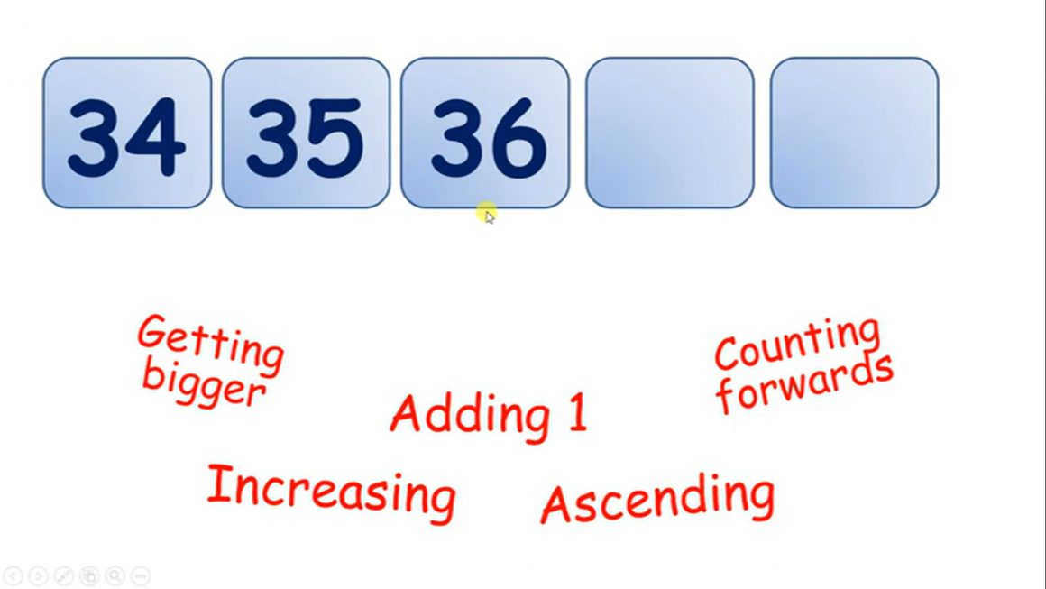 Count on or back from a two-digit number