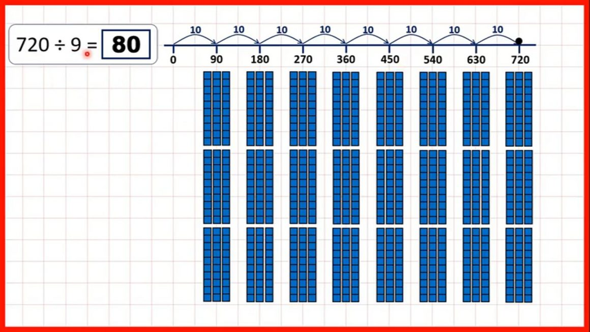 Divide a multiple of 10 by a single-digit number