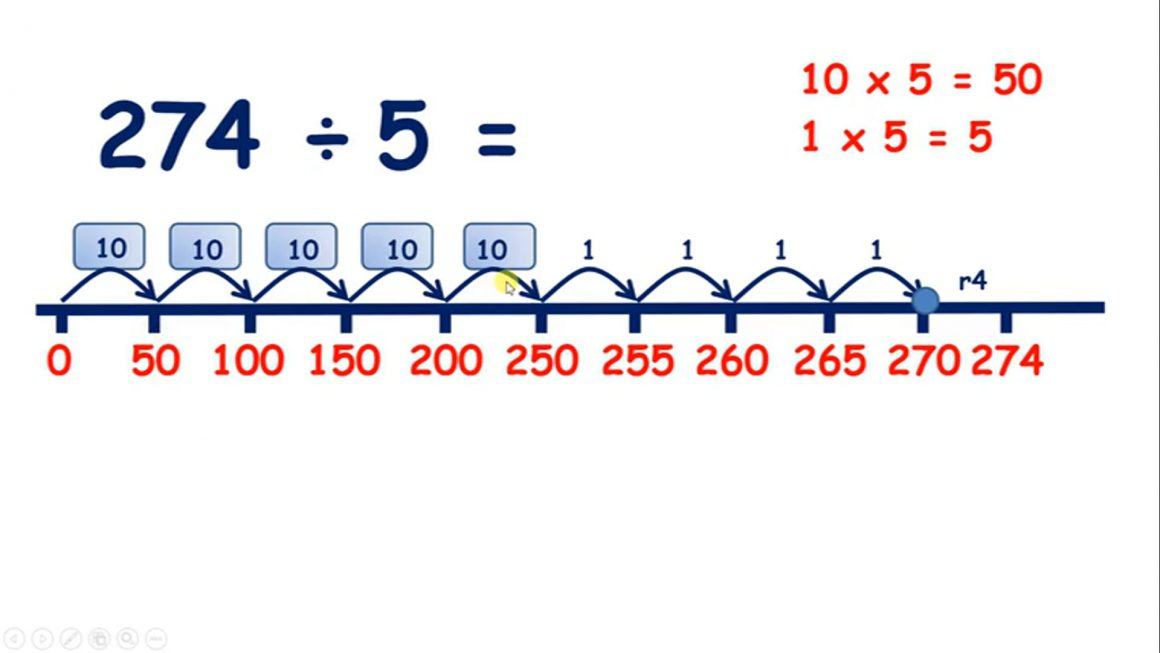 Divide by chunking – with remainders