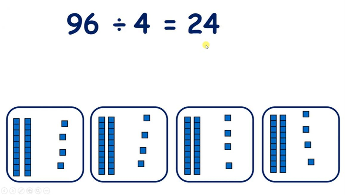 Divide two- and three-digit numbers by single-digit numbers using a simple method