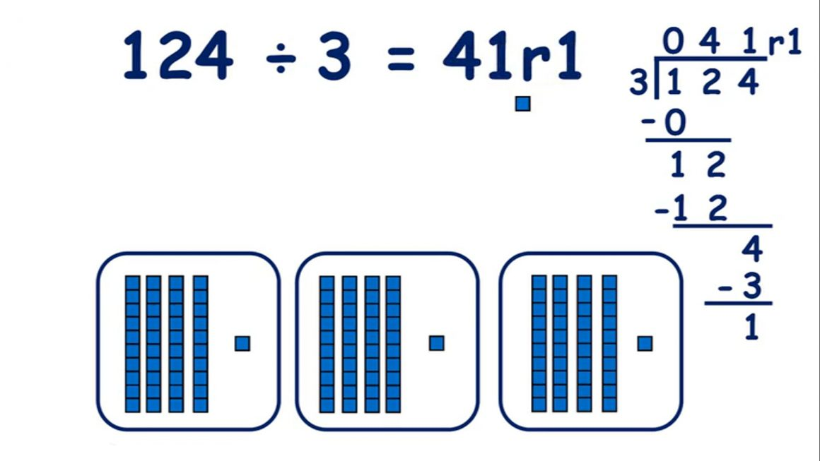 Divide using long division with remainders – visual