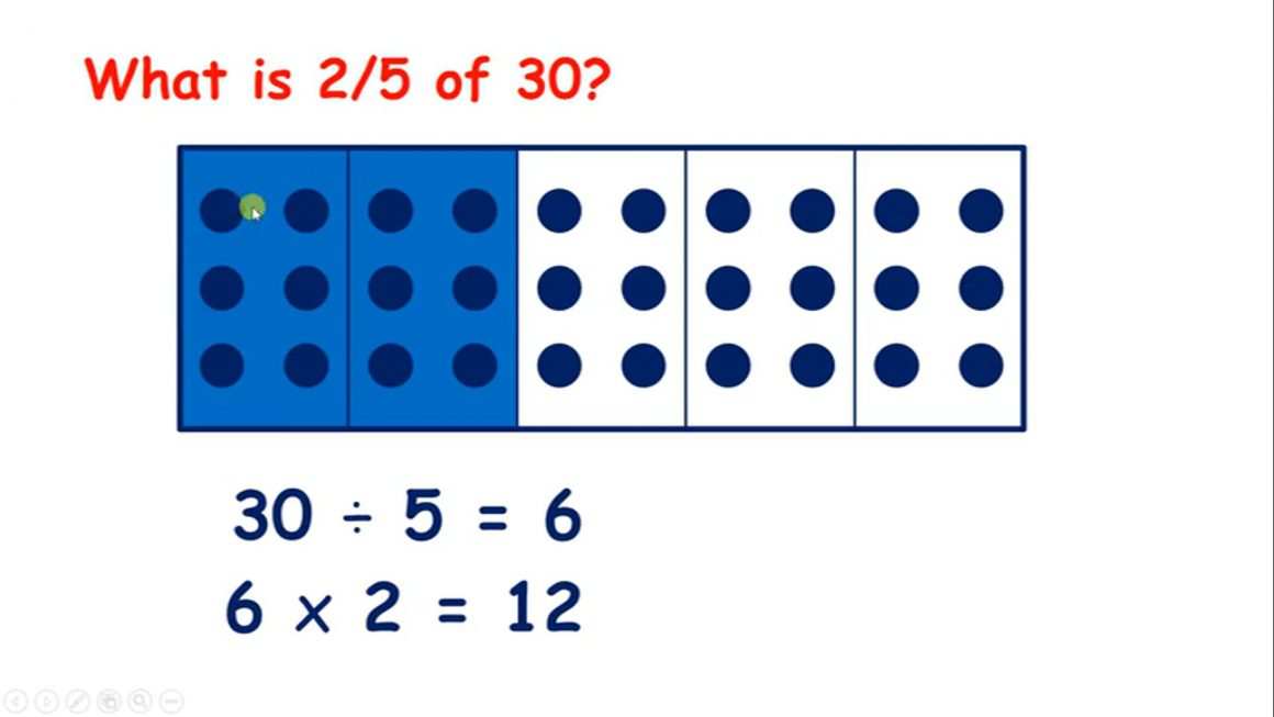 Find a fraction of a number (for non-unitary fractions)