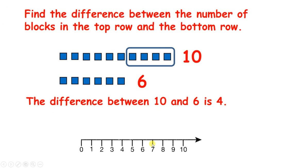 Find the difference between two single-digit numbers