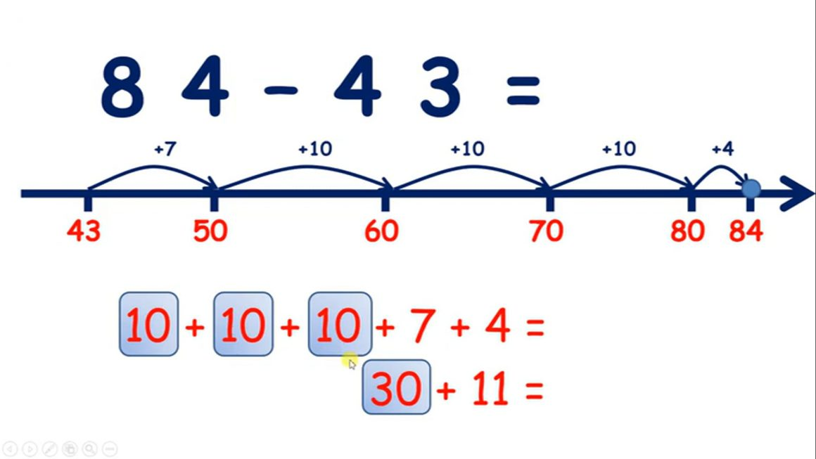Find the difference on a number line by targeting the 10