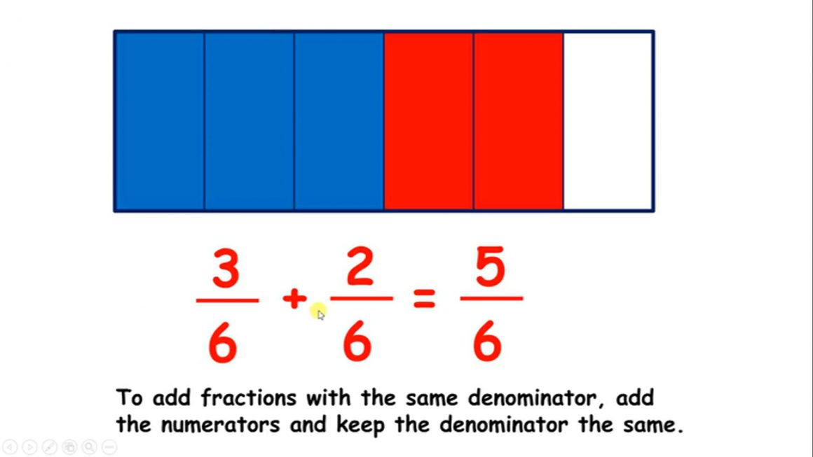 Fractions – Add and subtract fractions with the same denominator