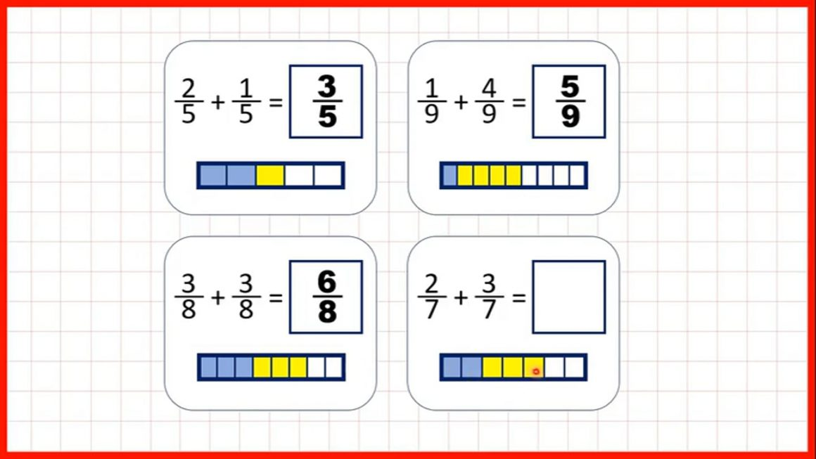 Fractions – Add fractions with the same denominator within 1