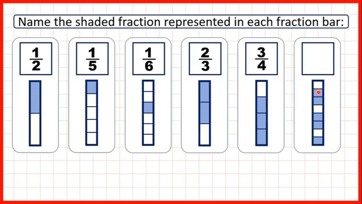 Fractions – Identify a fraction as part of a whole