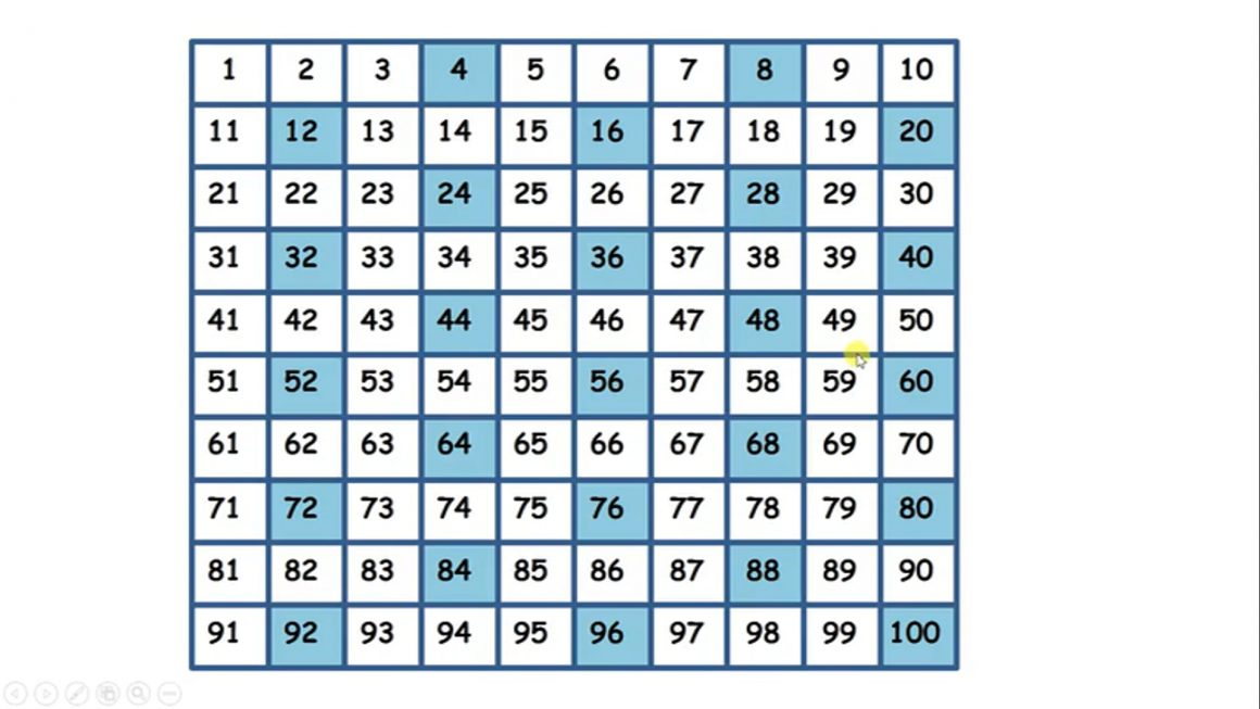 Multiply 3, 4 – Recall the 4x table