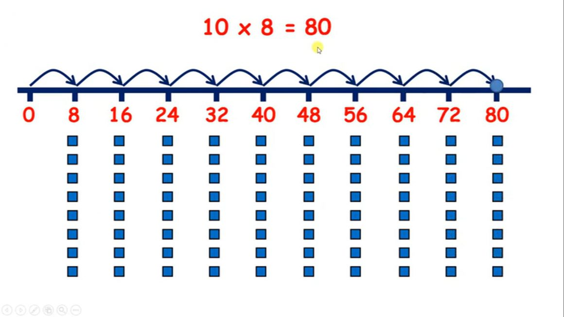 Multiply 6, 7, 8, 9 – Practice multiplying by 6, 7, 8 or 9