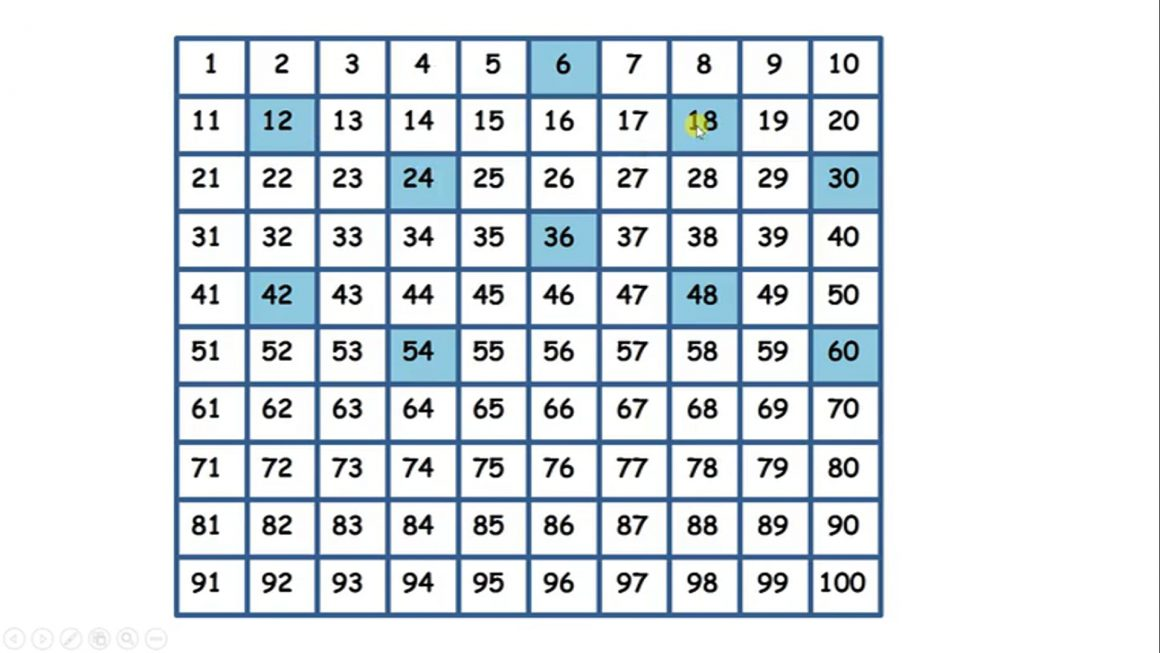 Multiply 6, 7, 8, 9 – Recall the 6x table