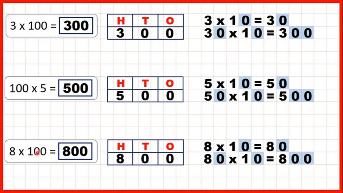 Multiply a single-digit number by 100