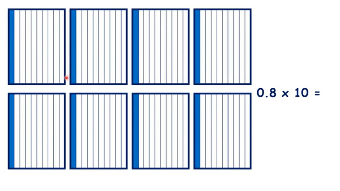 Multiply decimal numbers by 10