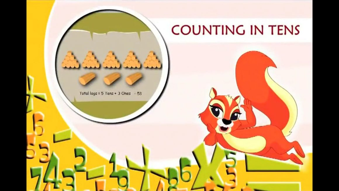 Cool Math – Counting in Tens