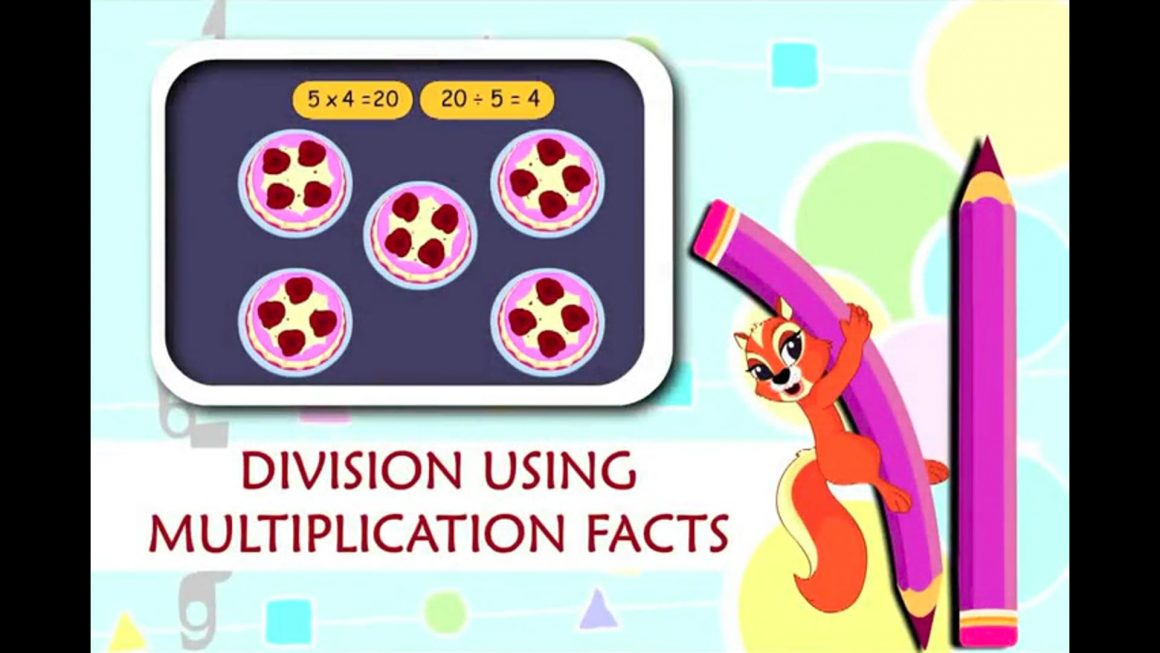 Cool Math – Division Using Multiplication Facts
