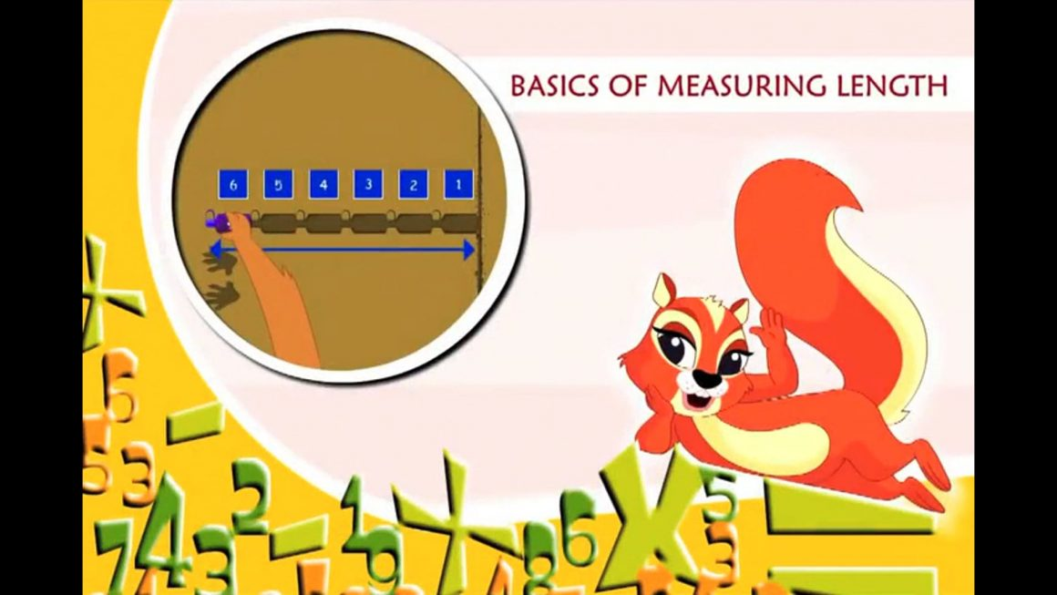 Cool Math – Measuring Length and Distance