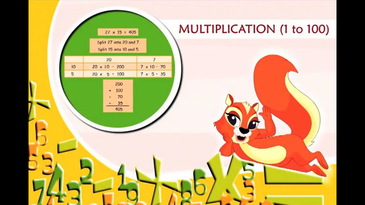 Cool Math – Multiplication (1 to 100)