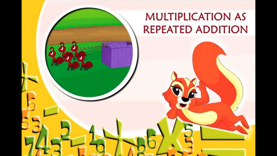 Cool Math – Multiplication as Repeated Addition