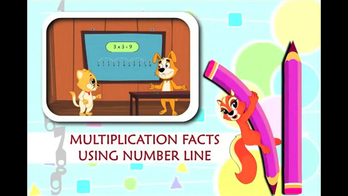 Cool Math – Multiplication Facts using Number Line