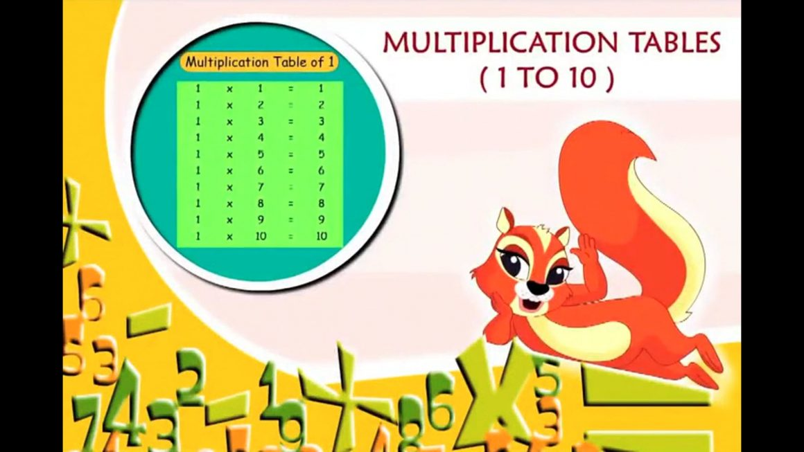 Cool Math – Multiplication Tables (1 to 10)