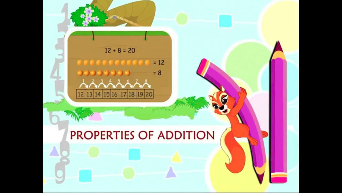 Cool Math – Properties of Addition