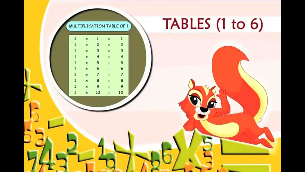 Cool Math – Tables (1 to 6)