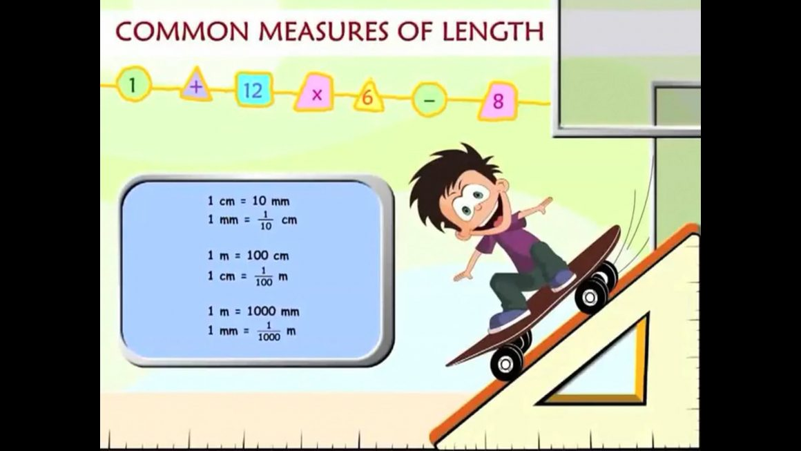 Math for kids – Common Measures of Length