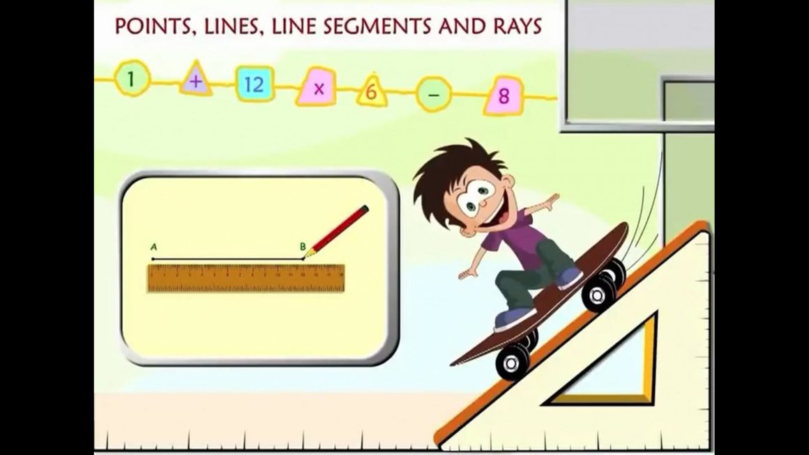 Math for kids – Points, Lines, Line Segments and Rays