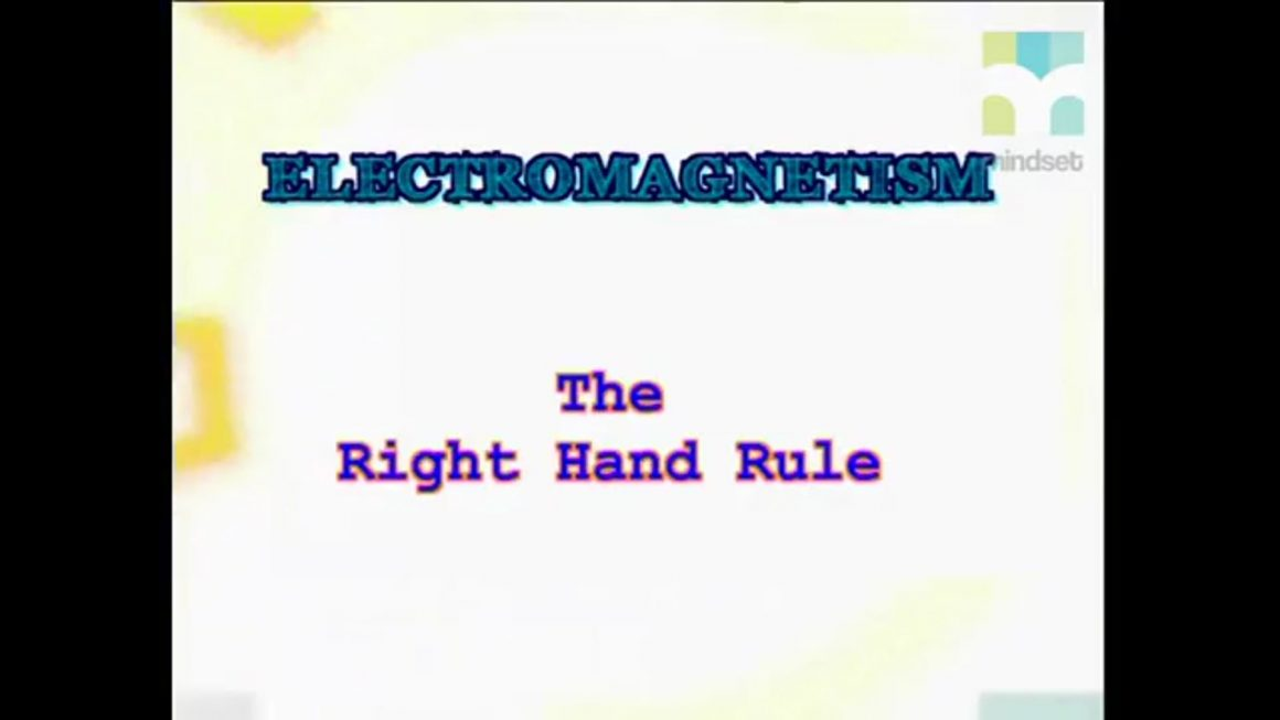 70 The Right Hand Rule