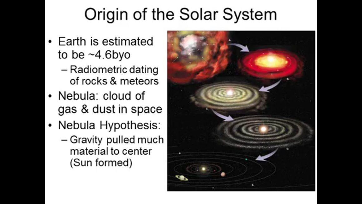 Origin of life – notes