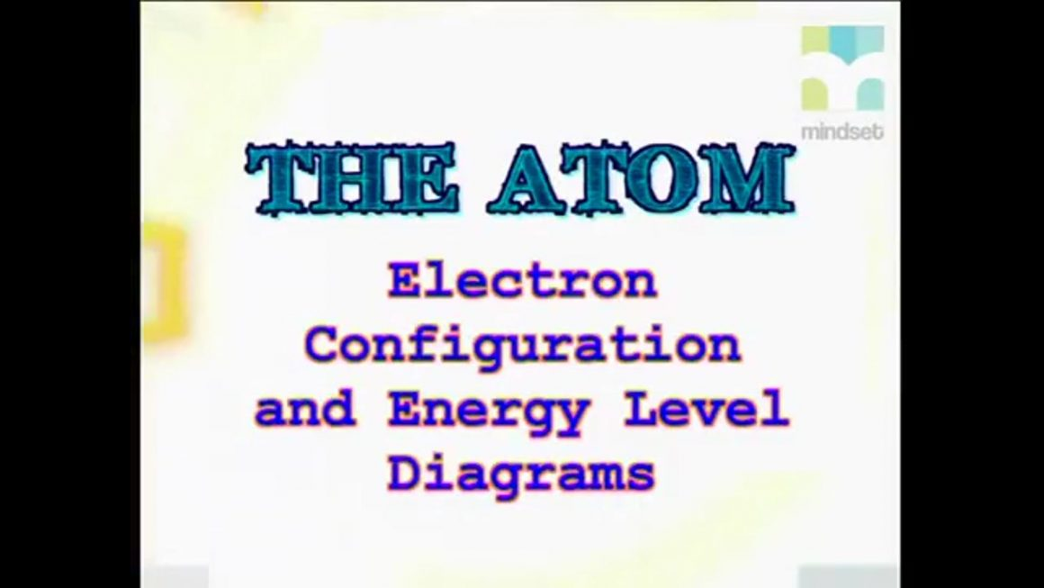 21 Electron Configuration and Energy Level Diagrams