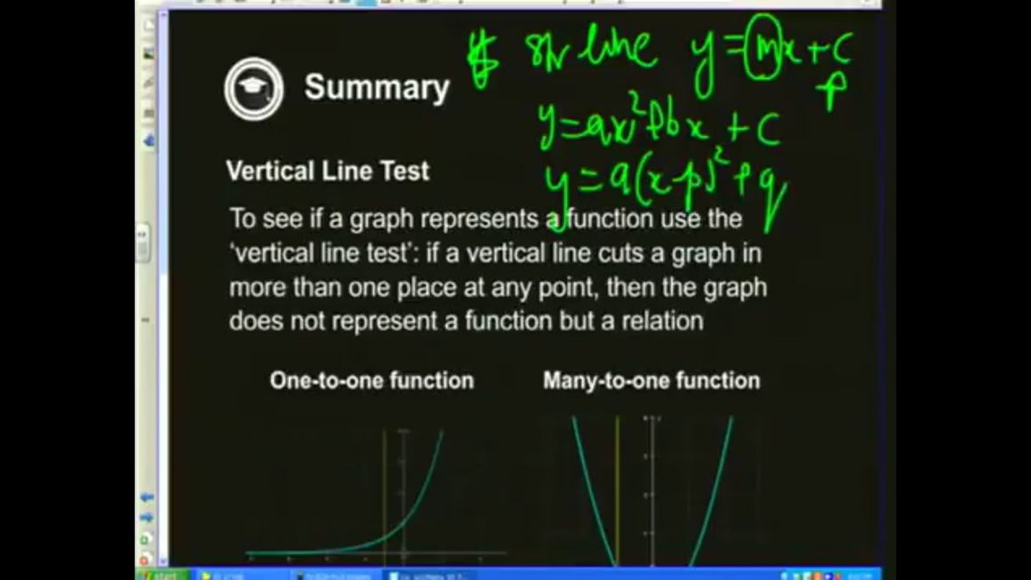 3 Functions & Inverses 1