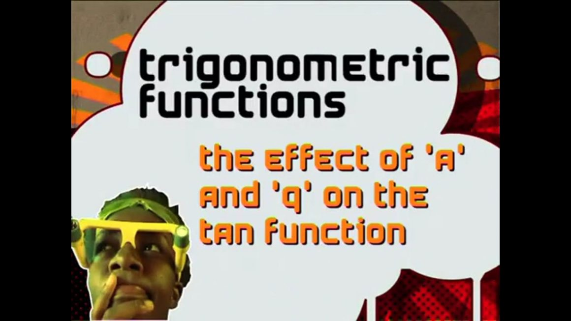 86 The Effect of 'a' and 'q' on the Tan Function