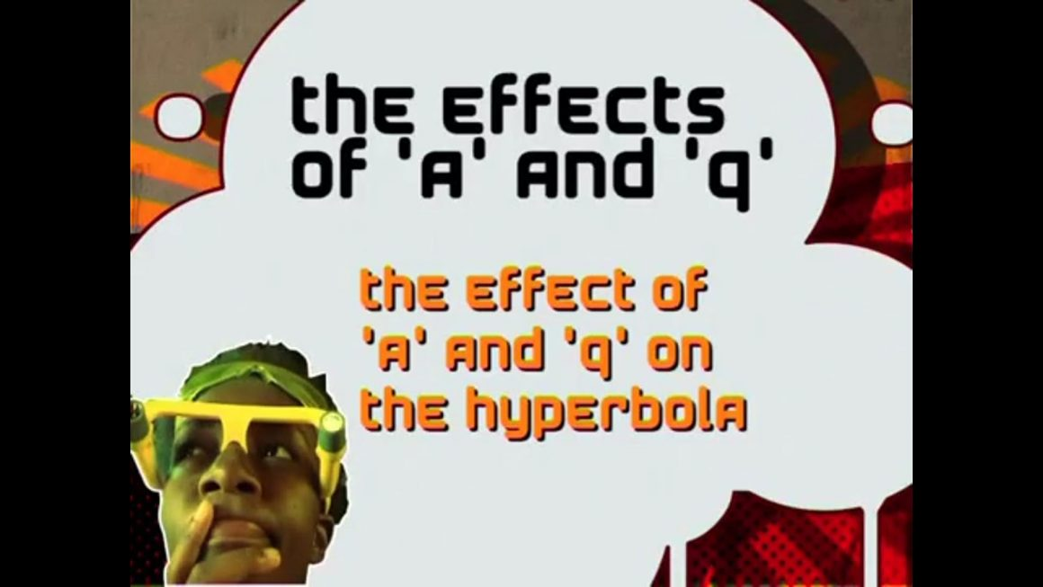 76 The Effect of 'a' and 'q' on the Hyperbola