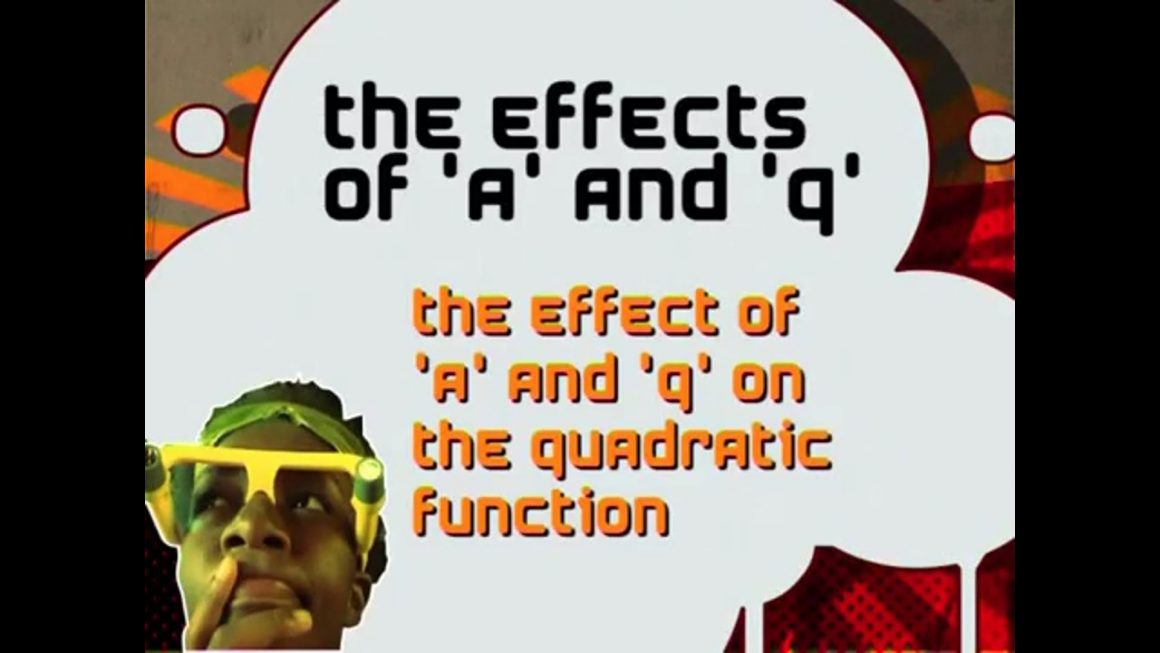 74 The Effect of 'a' and 'q' on the Quadratic Function