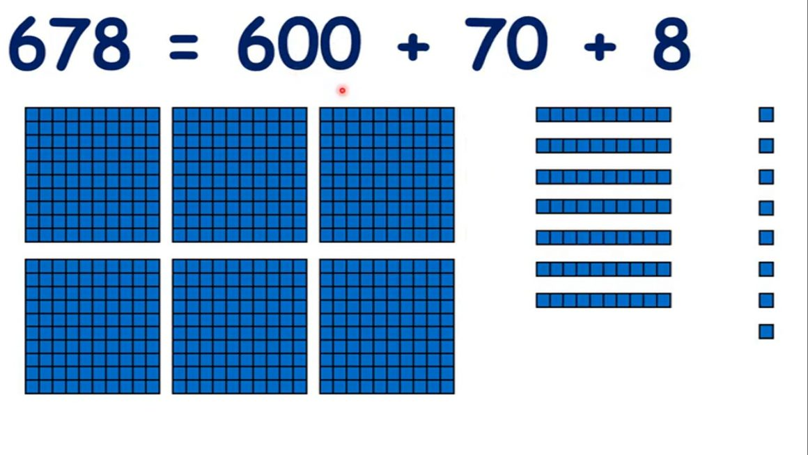 Partition three-digit numbers in different ways