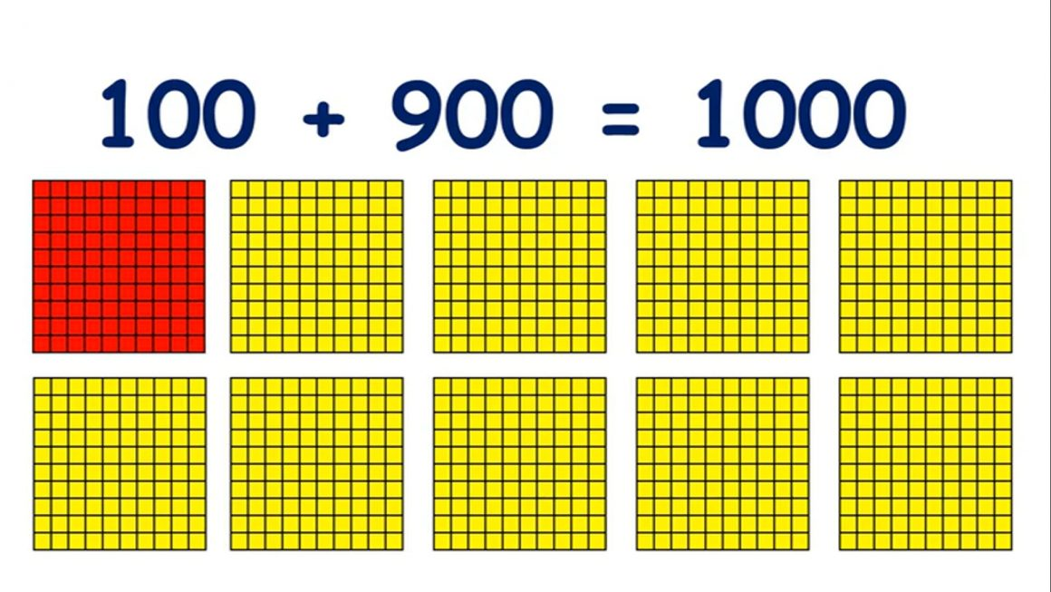 Recognise number bonds to 1 000 with hundreds