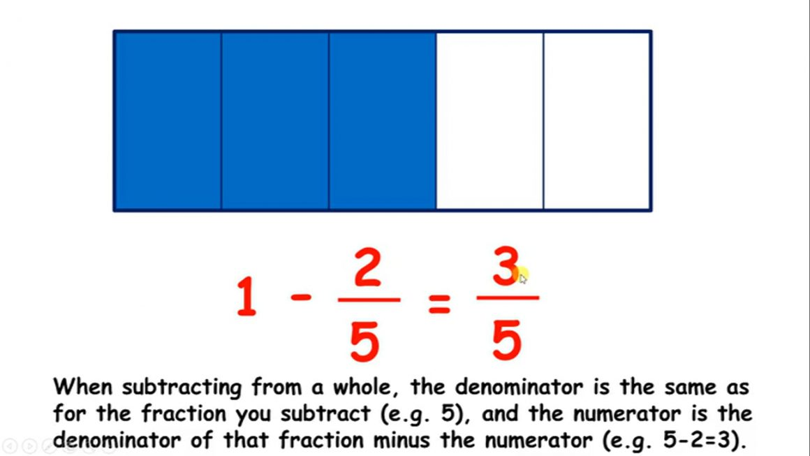 Recognise pairs of fractions that add up to 1 – visual