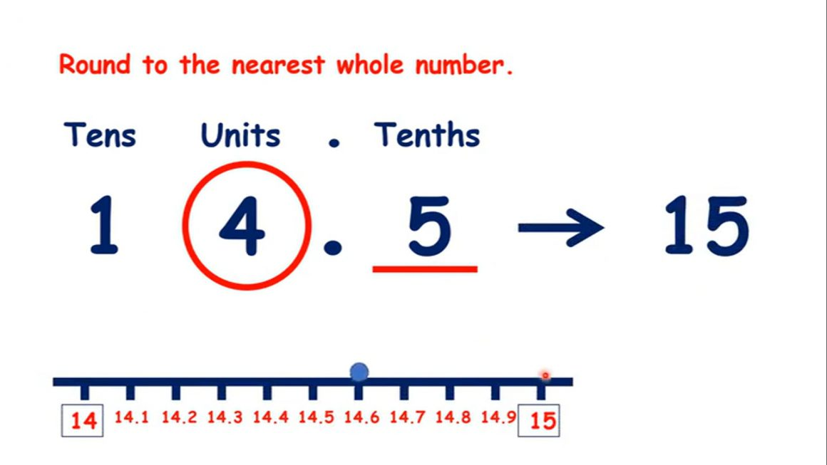 Round decimal numbers with 1 decimal place to the nearest whole number