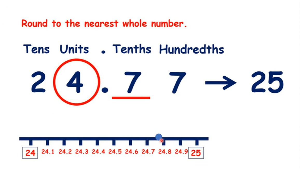Round decimals to the nearest whole number.mp4