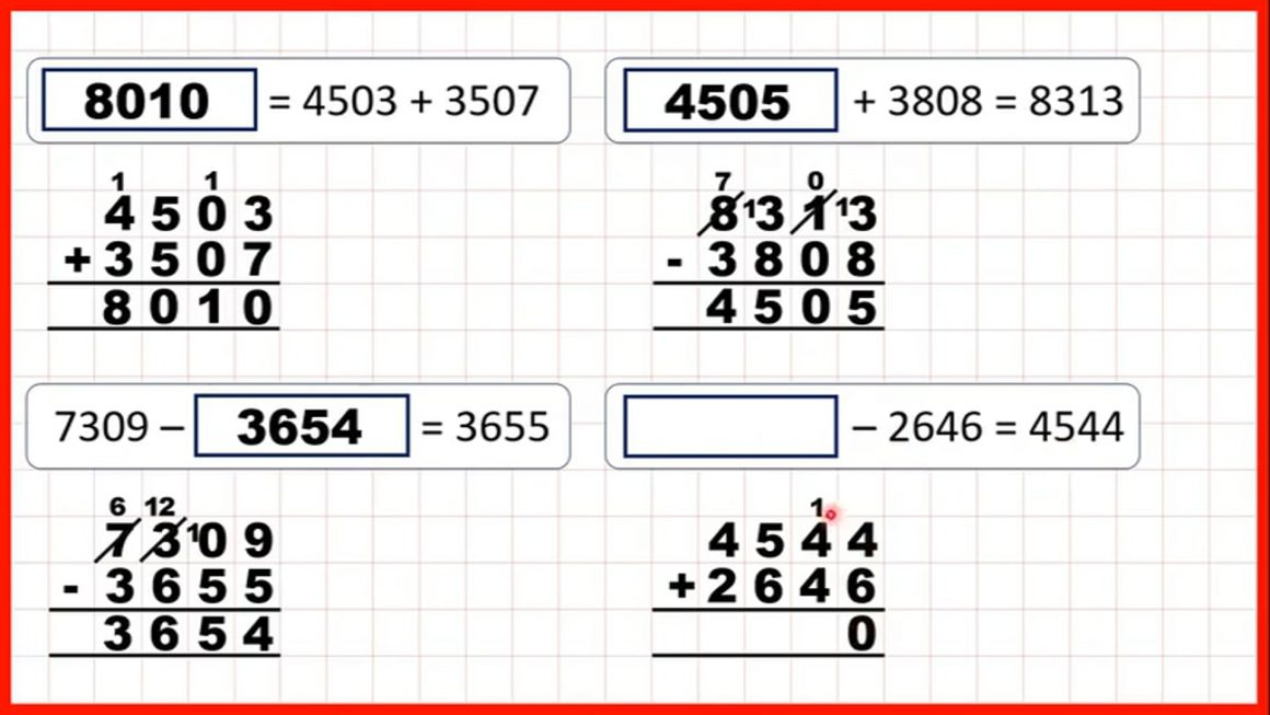 Solve missing number problems for addition and subtraction (4-digit numbers)